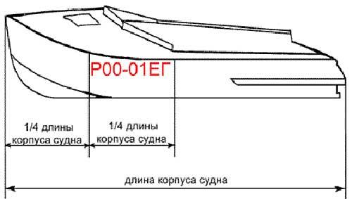 договор аренды моторной лодки образец - фото 8