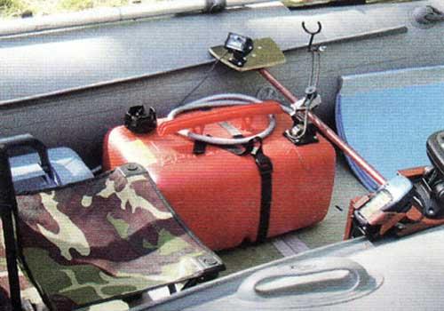 принадлежности к надувным лодкам