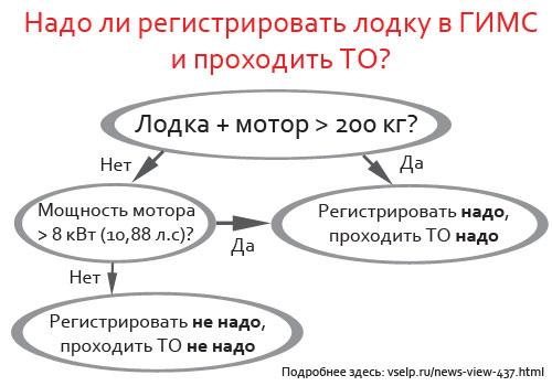 http://www.vselp.ru/uploads/news/news-FGSJYF4WJZ-7.jpg