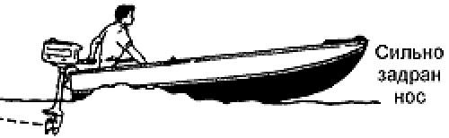 регулировка наклона лодочного мотора