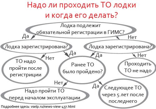 http://www.vselp.ru/uploads/news/news-wD3o1jXy5f-7.jpg